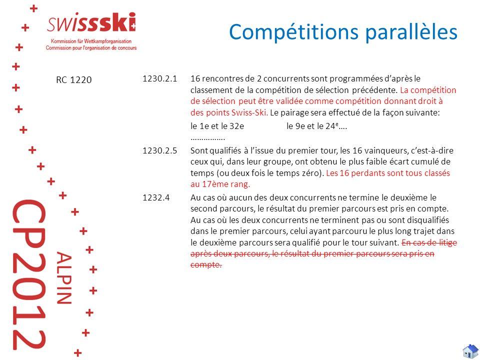 Compétitions parallèles 1230.2.116 rencontres de 2 concurrents sont programmées daprès le classement de la compétition de sélection précédente.