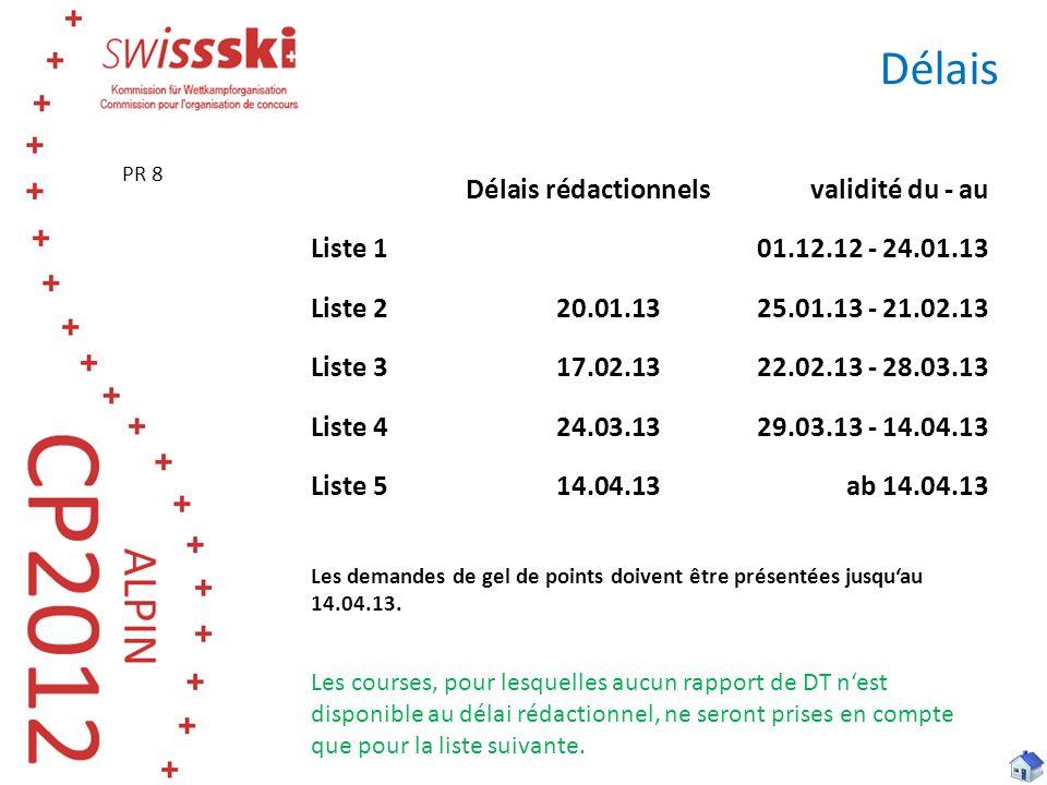 Délais Délais rédactionnels validité du - au Liste 101.12.12 - 24.01.13 Liste 220.01.1325.01.13 - 21.02.13 Liste 317.02.1322.02.13 - 28.03.13 Liste 424.03.1329.03.13 - 14.04.13 Liste 514.04.13 ab 14.04.13 Les demandes de gel de points doivent être présentées jusquau 14.04.13.