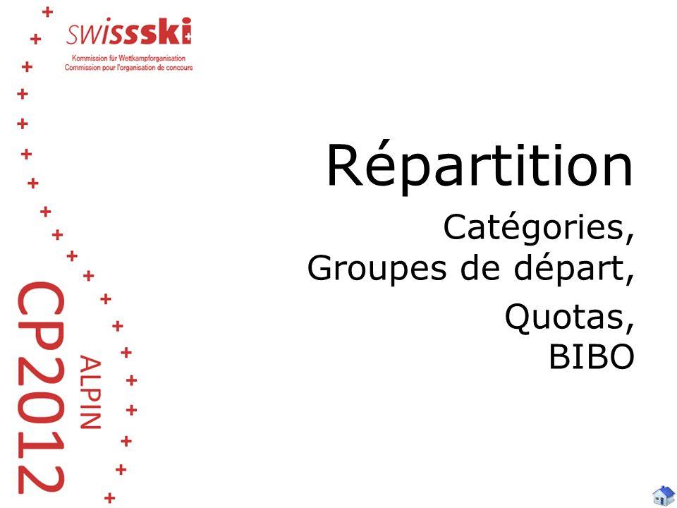 Répartition Catégories, Groupes de départ, Quotas, BIBO