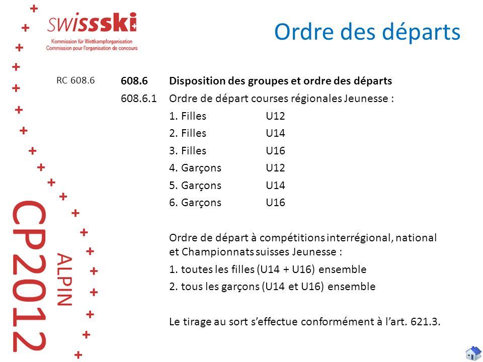 Ordre des départs 608.6 Disposition des groupes et ordre des départs 608.6.1 Ordre de départ courses régionales Jeunesse : 1. FillesU12 2. FillesU14 3