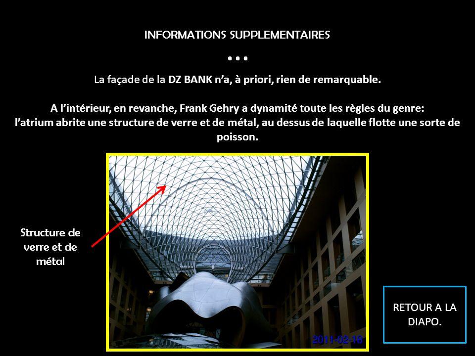 INFORMATIONS SUPPLEMENTAIRES La façade de la DZ BANK na, à priori, rien de remarquable.