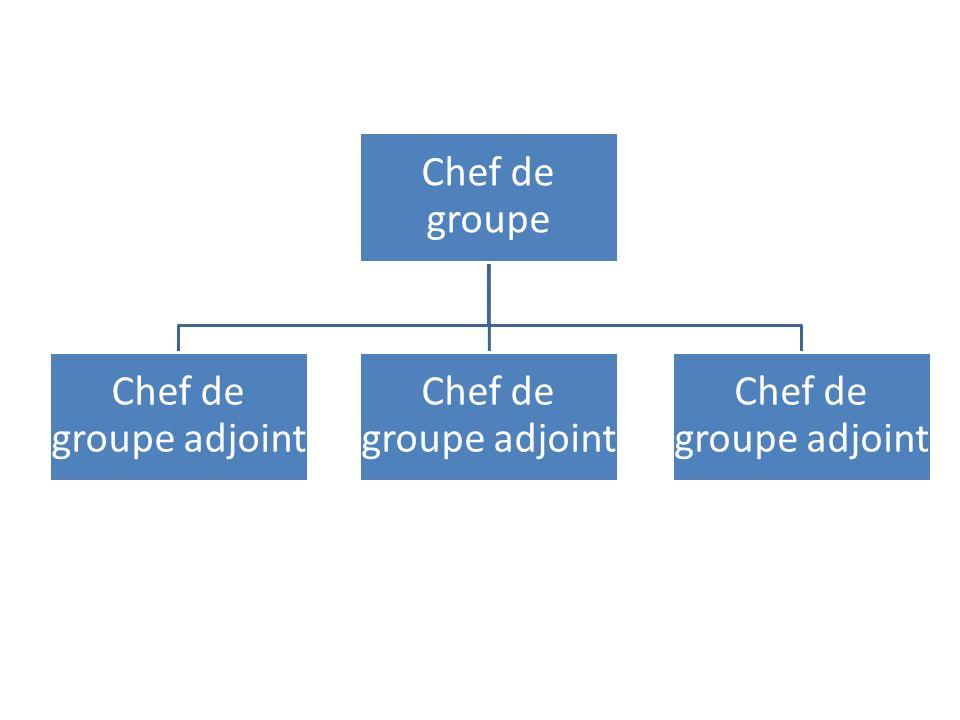 Chef de groupe Chef de groupe adjoint