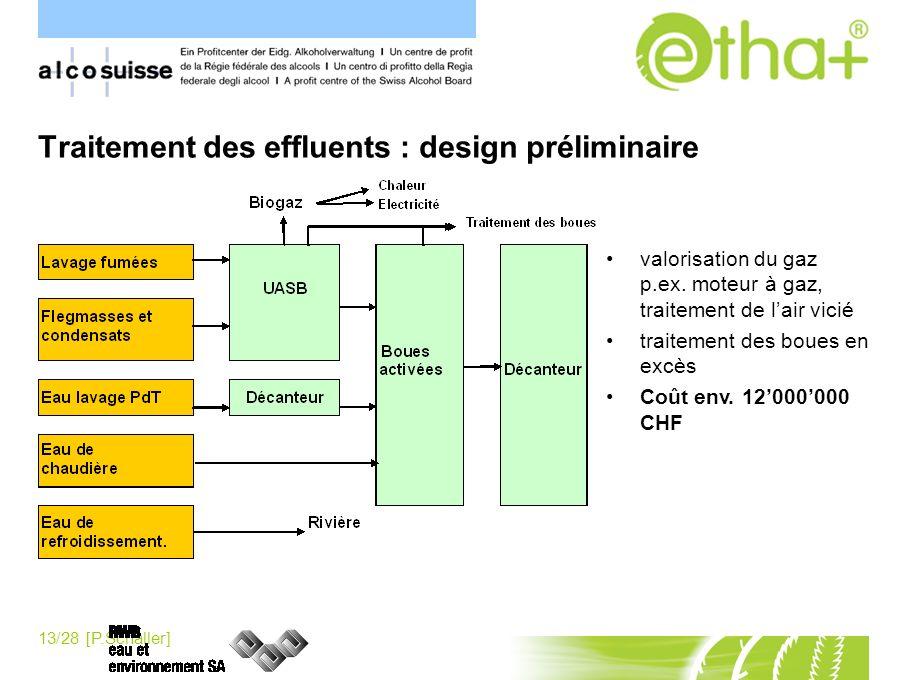 13/28 [P.Schaller] Traitement des effluents : design préliminaire valorisation du gaz p.ex. moteur à gaz, traitement de lair vicié traitement des boue