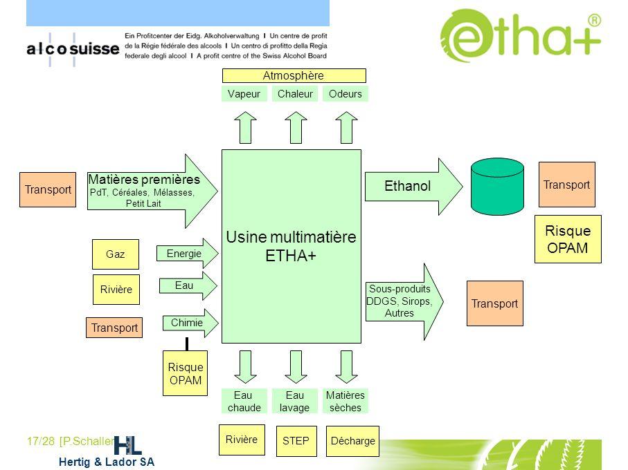 17/28 [P.Schaller] Usine multimatière ETHA+ Matières premières PdT, Céréales, Mélasses, Petit Lait Eau Chimie Energie Ethanol Sous-produits DDGS, Siro