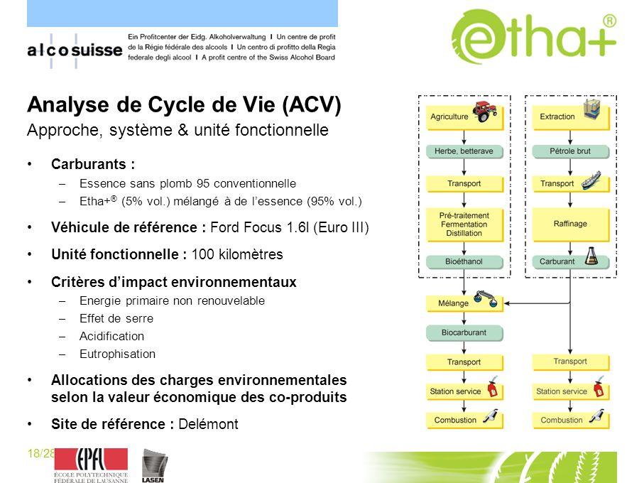 18/28 [P.Schaller] Analyse de Cycle de Vie (ACV) Approche, système & unité fonctionnelle Carburants : –Essence sans plomb 95 conventionnelle –Etha+ ®