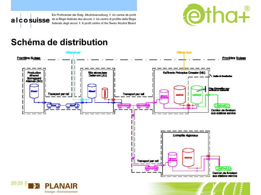 26/28 [P.Schaller] Schéma de distribution
