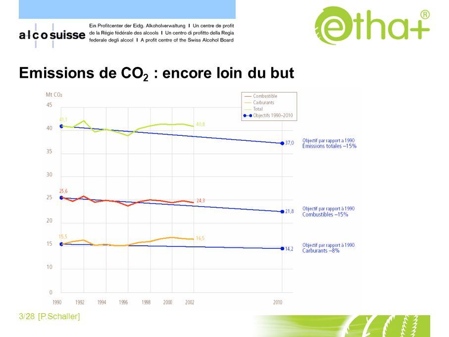 3/28 [P.Schaller] Emissions de CO 2 : encore loin du but