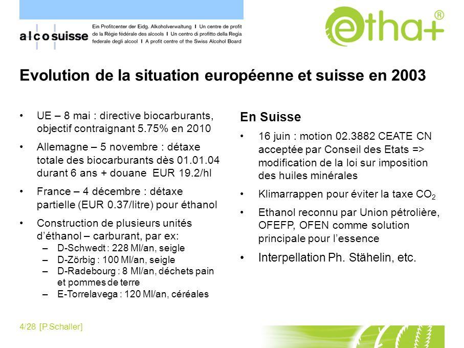 4/28 [P.Schaller] Evolution de la situation européenne et suisse en 2003 UE – 8 mai : directive biocarburants, objectif contraignant 5.75% en 2010 All
