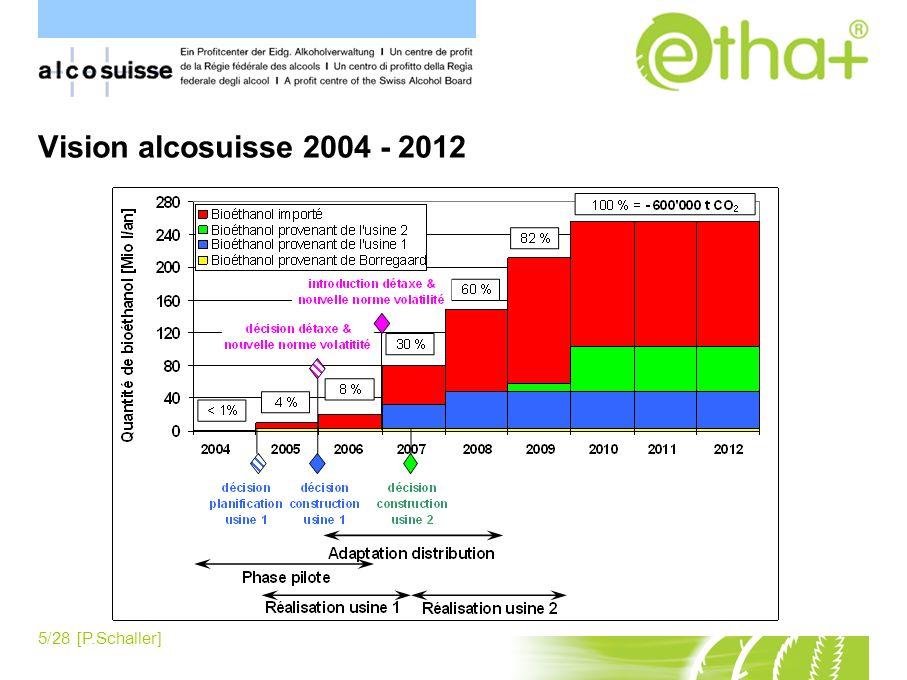 5/28 [P.Schaller] Vision alcosuisse 2004 - 2012