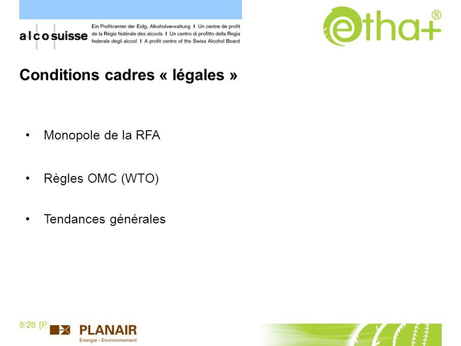 8/28 [P.Schaller] Conditions cadres « légales » Monopole de la RFA Règles OMC (WTO) Tendances générales