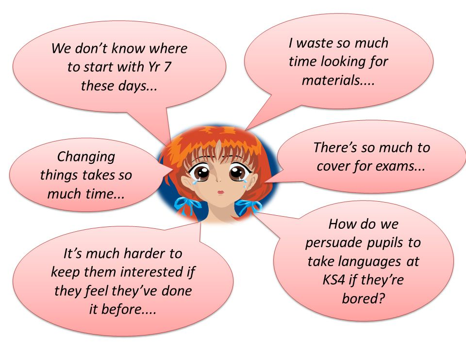 Il est Je suis grand mince de taille moyenne petit assez cependant maigre Formulate sentences using each word Formulate sentences using words in the same font Formulate sentences using more than one word Formulate sentences using all of the words Replace the featured words with another Use as a starter with key words for the lesson then use in plenary to outline learning