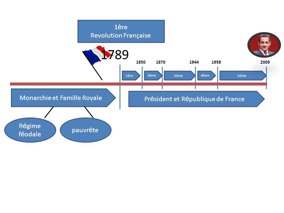 le 14 juillet (et la fête nationale française) commémore la prise de la Bastille, en 1789 par le peuple francais.