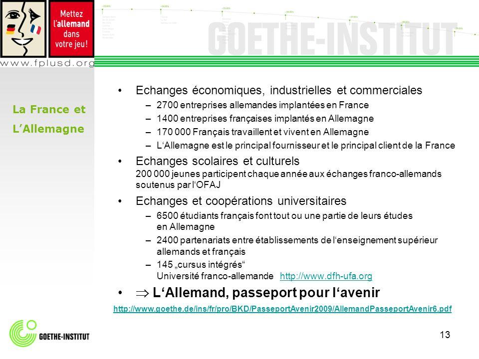 13 Echanges économiques, industrielles et commerciales –2700 entreprises allemandes implantées en France –1400 entreprises françaises implantés en All