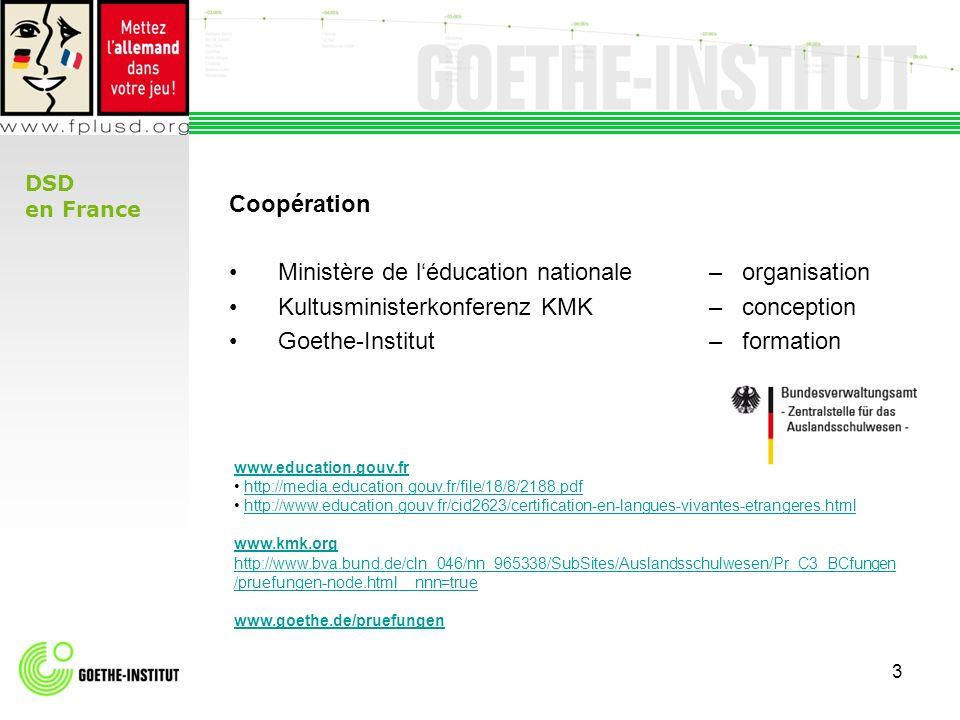 3 Coopération Ministère de léducation nationale – organisation Kultusministerkonferenz KMK– conception Goethe-Institut – formation www.education.gouv.