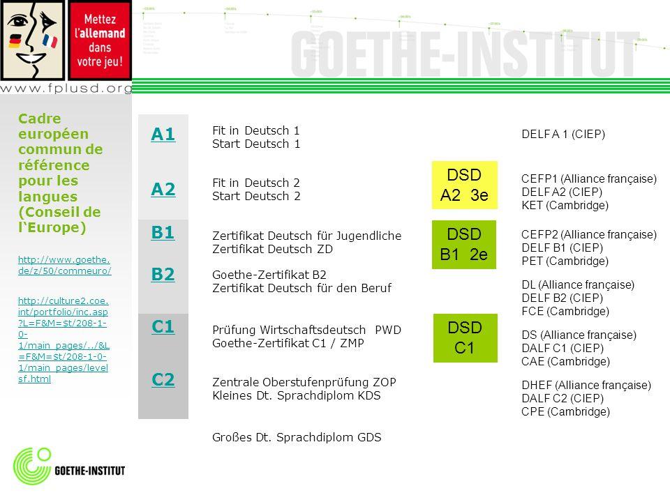 A1 Fit in Deutsch 1 Start Deutsch 1 A2 Fit in Deutsch 2 Start Deutsch 2 B1 Zertifikat Deutsch für Jugendliche Zertifikat Deutsch ZD B2 Goethe-Zertifikat B2 Zertifikat Deutsch für den Beruf C1 Prüfung Wirtschaftsdeutsch PWD Goethe-Zertifikat C1 / ZMP C2 Zentrale Oberstufenprüfung ZOP Kleines Dt.