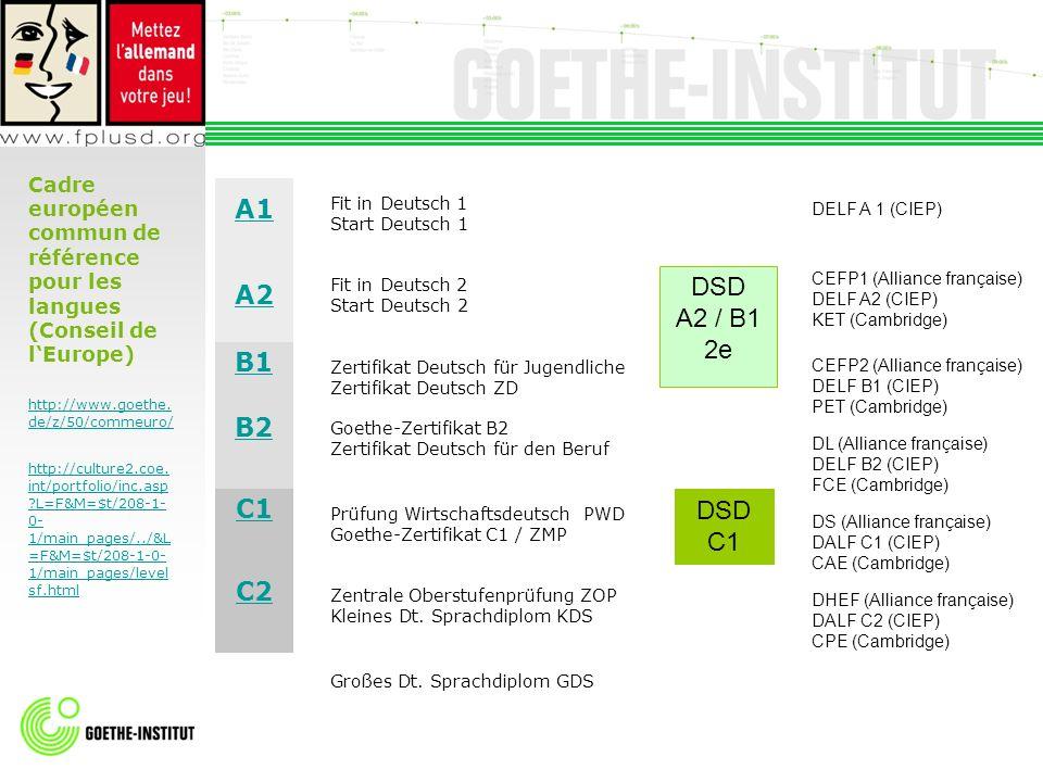 A1 Fit in Deutsch 1 Start Deutsch 1 A2 Fit in Deutsch 2 Start Deutsch 2 B1 Zertifikat Deutsch für Jugendliche Zertifikat Deutsch ZD B2 Goethe-Zertifik
