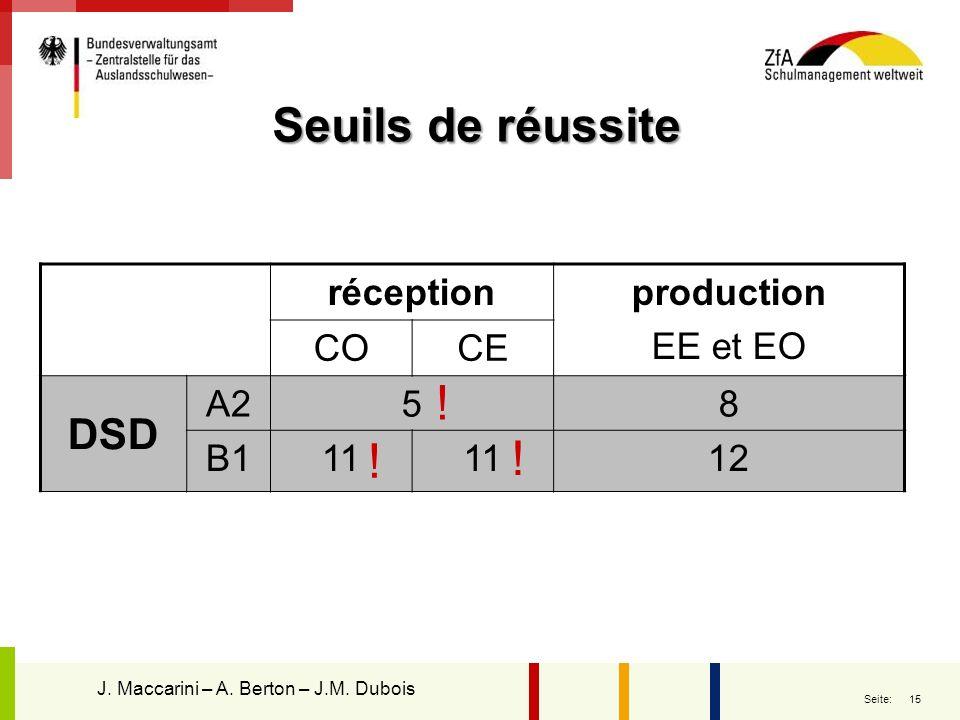 15 Seite: Seuils de réussite réceptionproduction EE et EO COCE DSD A258 B111 12 J. Maccarini – A. Berton – J.M. Dubois ! ! !