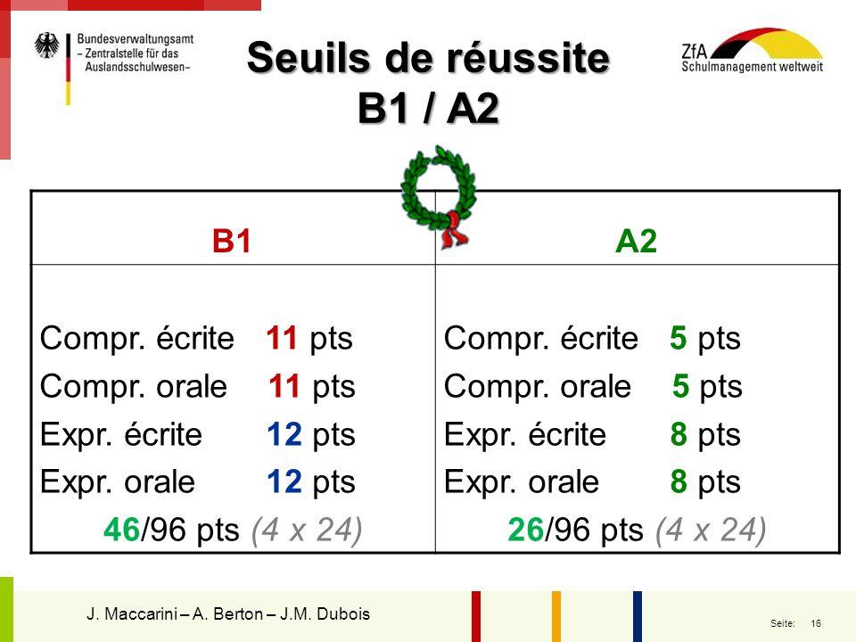 16 Seite: Seuils de réussite B1 / A2 B1A2 Compr. écrite 11 pts Compr. orale 11 pts Expr. écrite 12 pts Expr. orale 12 pts 46/96 pts (4 x 24) Compr. éc