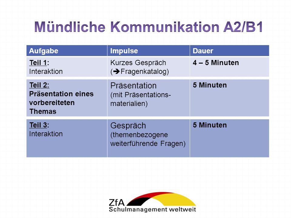 Teil 3: Interaktion Gespräch (themenbezogene weiterführende Fragen) 5 Minuten AufgabeImpulseDauer Teil 1: Interaktion Kurzes Gespräch ( Fragenkatalog)