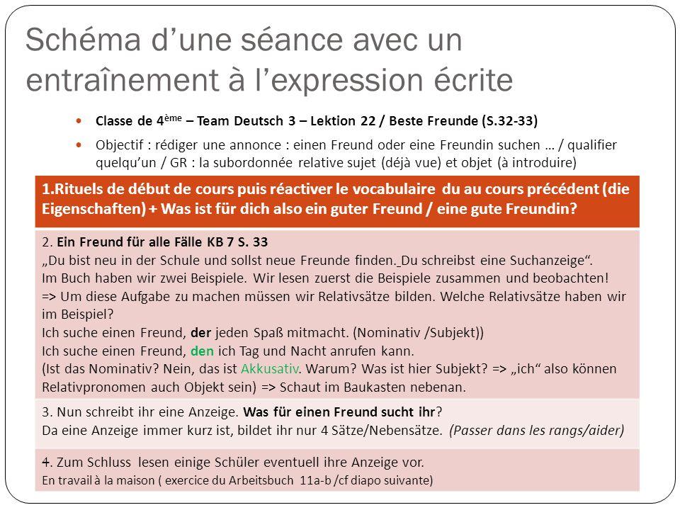 Schéma dune séance avec un entraînement à lexpression écrite Classe de 4 ème – Team Deutsch 3 – Lektion 22 / Beste Freunde (S.32-33) Objectif : rédige