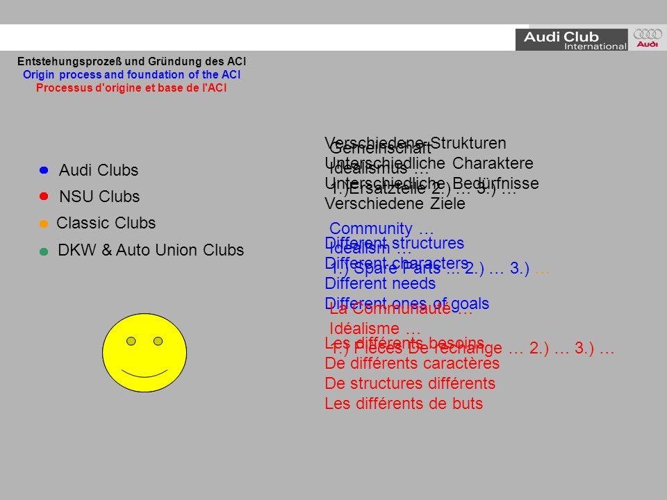 Organigramm Auto UnionNSUAudi ClassicAudi Lifestyle Ausschuss Vorstand ACI Germany Audi Club Forum AUDI AG