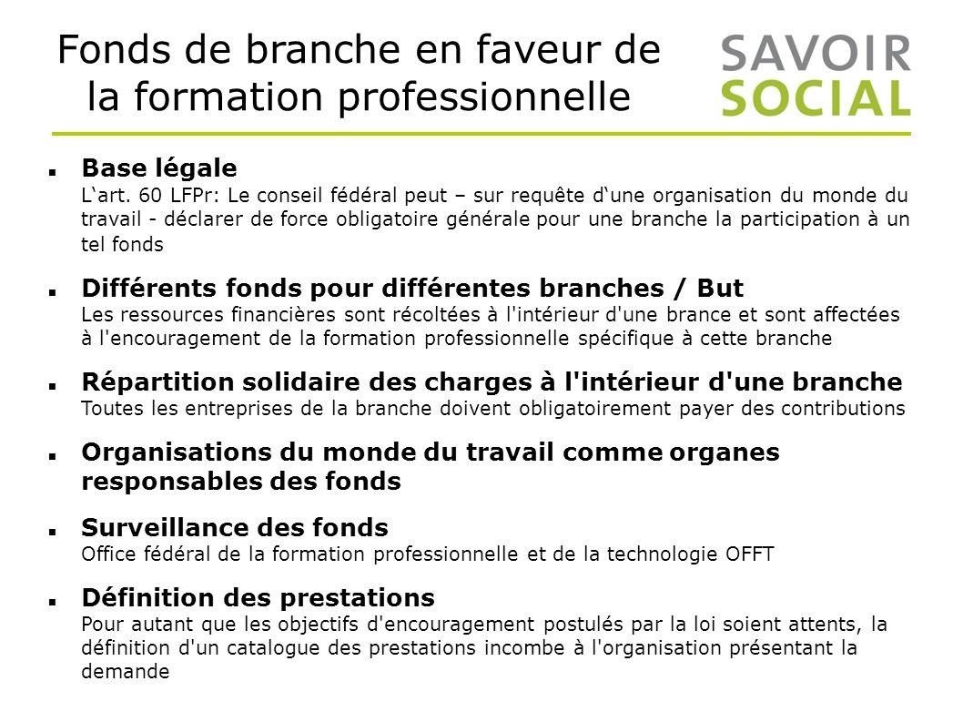 Fonds de branche en faveur de la formation professionnelle Base légale Lart.