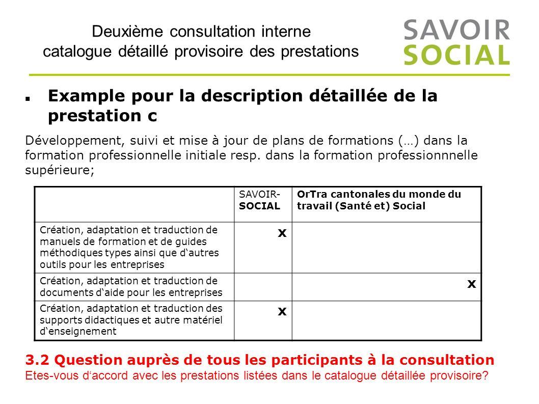 Deuxième consultation interne catalogue détaillé provisoire des prestations Example pour la description détaillée de la prestation c Développement, suivi et mise à jour de plans de formations (…) dans la formation professionnelle initiale resp.