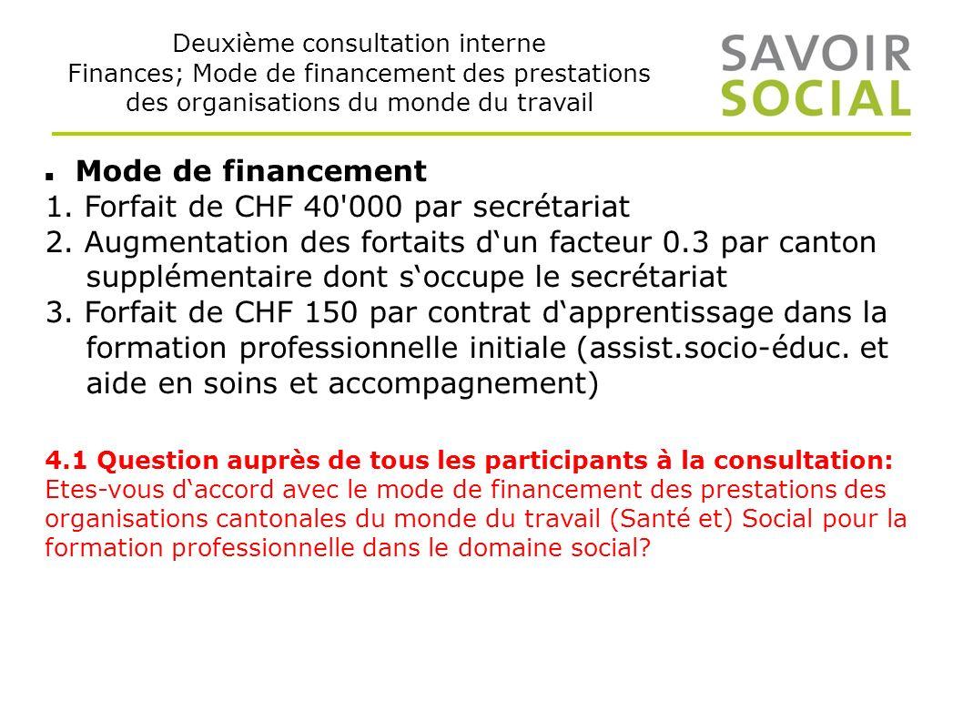 Deuxième consultation interne Finances; Mode de financement des prestations des organisations du monde du travail Mode de financement 1.