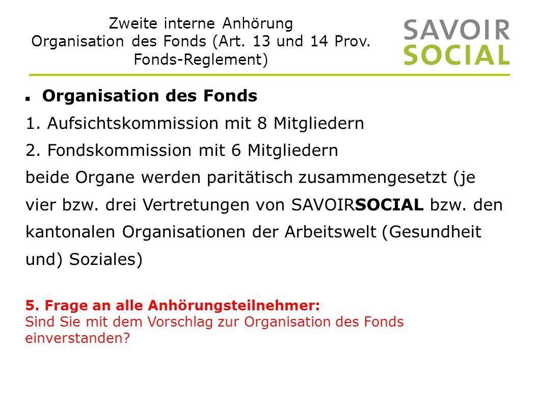Zweite interne Anhörung Organisation des Fonds (Art.