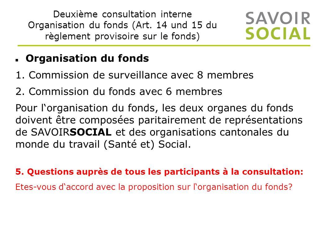 Deuxième consultation interne Organisation du fonds (Art.