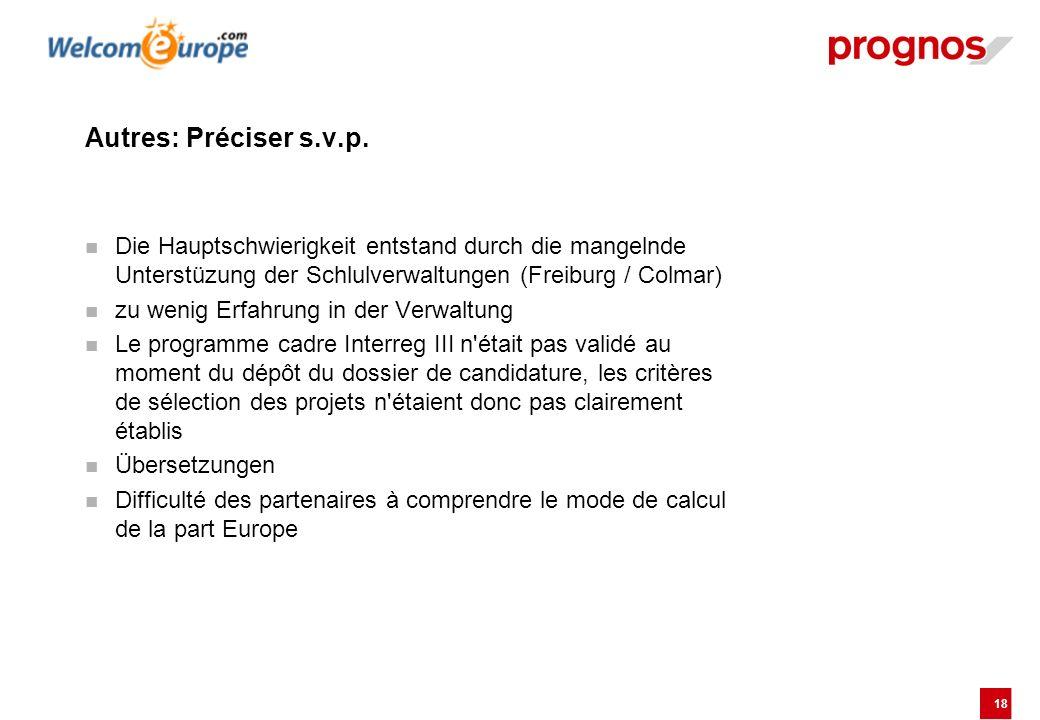 18 Autres: Préciser s.v.p. Die Hauptschwierigkeit entstand durch die mangelnde Unterstüzung der Schlulverwaltungen (Freiburg / Colmar) zu wenig Erfahr