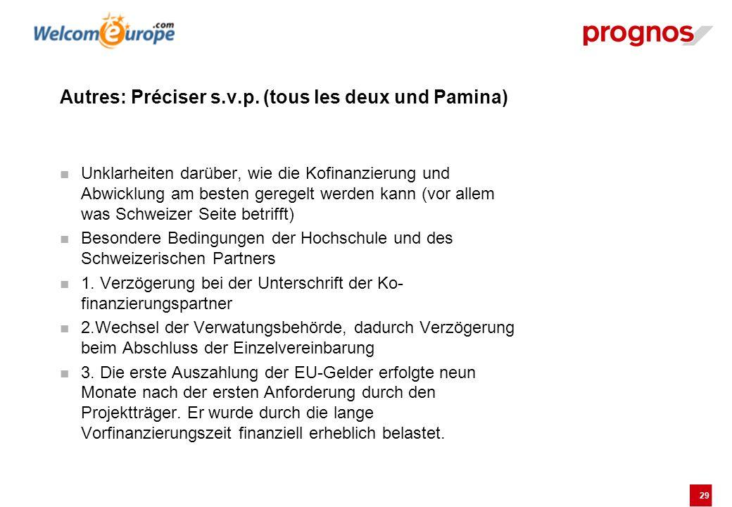 29 Autres: Préciser s.v.p. (tous les deux und Pamina) Unklarheiten darüber, wie die Kofinanzierung und Abwicklung am besten geregelt werden kann (vor