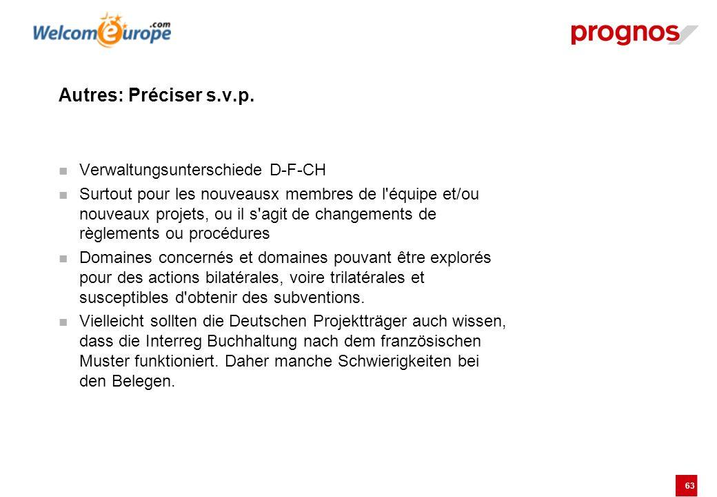 63 Autres: Préciser s.v.p. Verwaltungsunterschiede D-F-CH Surtout pour les nouveausx membres de l'équipe et/ou nouveaux projets, ou il s'agit de chang