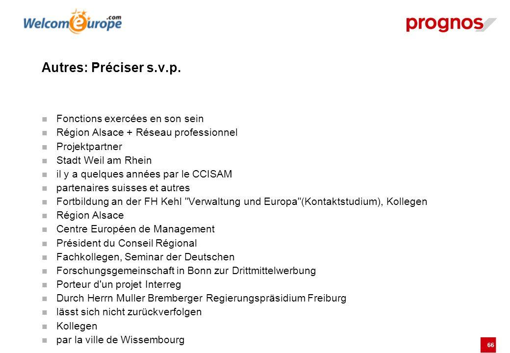 66 Autres: Préciser s.v.p. Fonctions exercées en son sein Région Alsace + Réseau professionnel Projektpartner Stadt Weil am Rhein il y a quelques anné