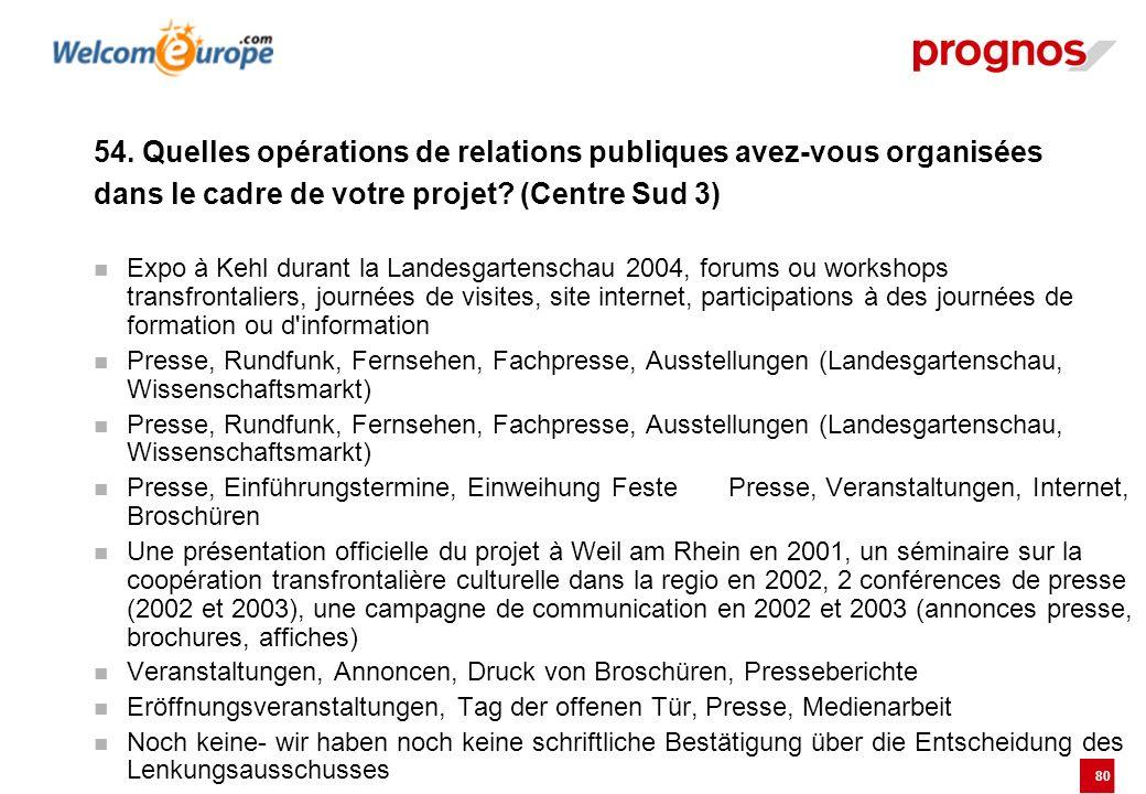 80 54. Quelles opérations de relations publiques avez-vous organisées dans le cadre de votre projet? (Centre Sud 3) Expo à Kehl durant la Landesgarten