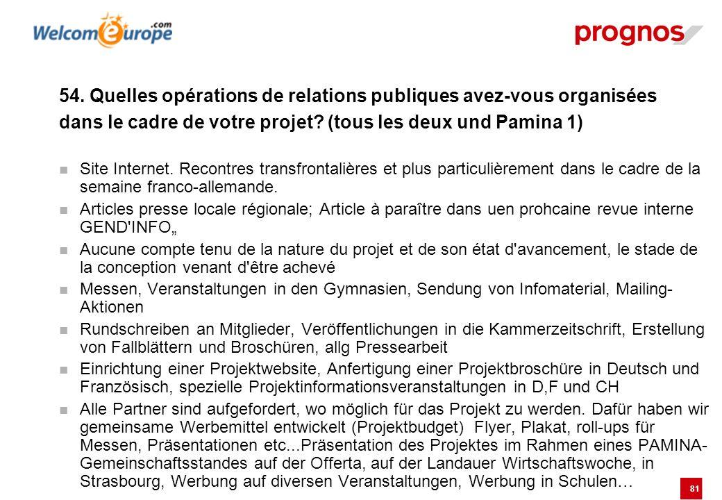 81 54. Quelles opérations de relations publiques avez-vous organisées dans le cadre de votre projet? (tous les deux und Pamina 1) Site Internet. Recon