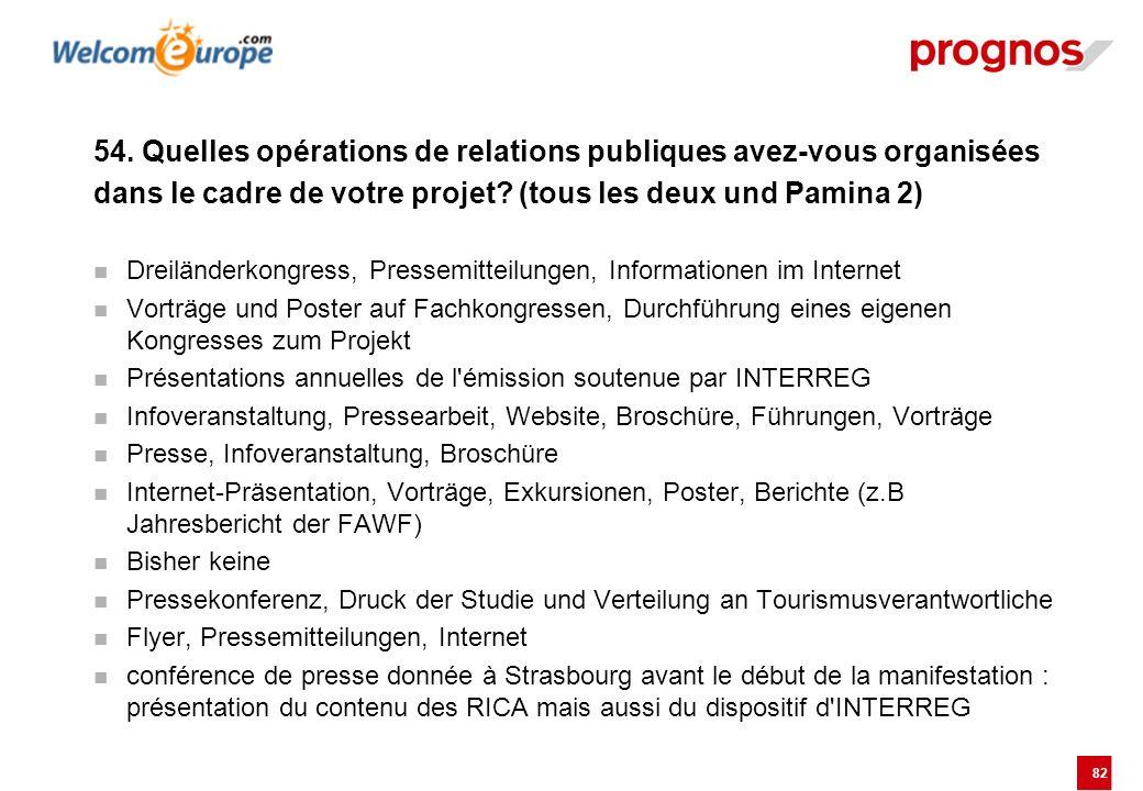 82 54. Quelles opérations de relations publiques avez-vous organisées dans le cadre de votre projet? (tous les deux und Pamina 2) Dreiländerkongress,