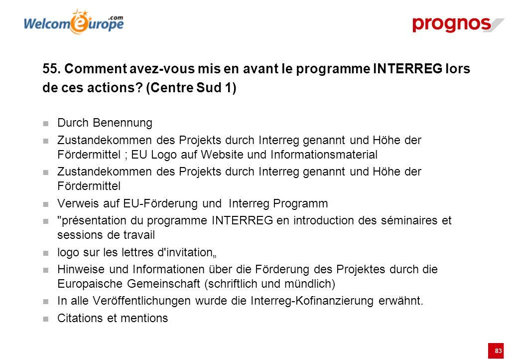 83 55. Comment avez-vous mis en avant le programme INTERREG lors de ces actions? (Centre Sud 1) Durch Benennung Zustandekommen des Projekts durch Inte