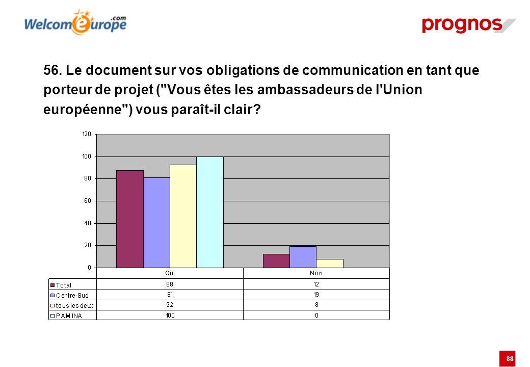 88 56. Le document sur vos obligations de communication en tant que porteur de projet (