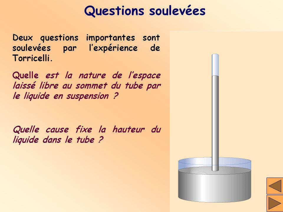 Questions soulevées Deux questions importantes sont soulevées par lexpérience de Torricelli. Quelle est la nature de lespace laissé libre au sommet du