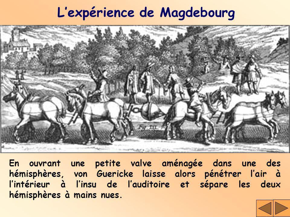 Lexpérience de Magdebourg En ouvrant une petite valve aménagée dans une des hémisphères, von Guericke laisse alors pénétrer lair à lintérieur à linsu