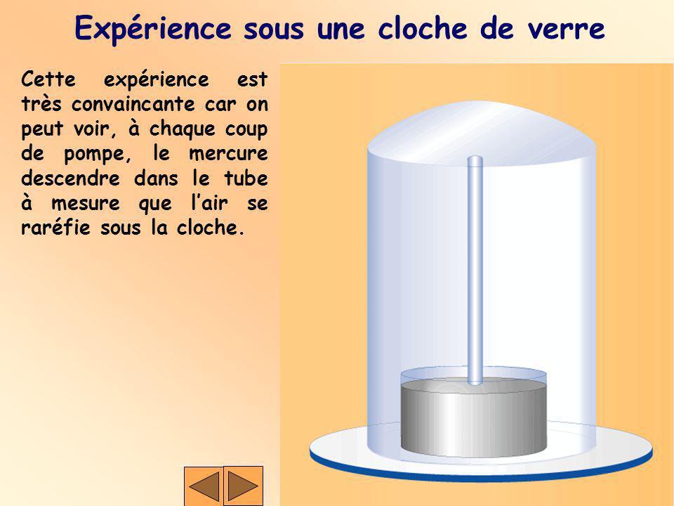 Expérience sous une cloche de verre Cette expérience est très convaincante car on peut voir, à chaque coup de pompe, le mercure descendre dans le tube