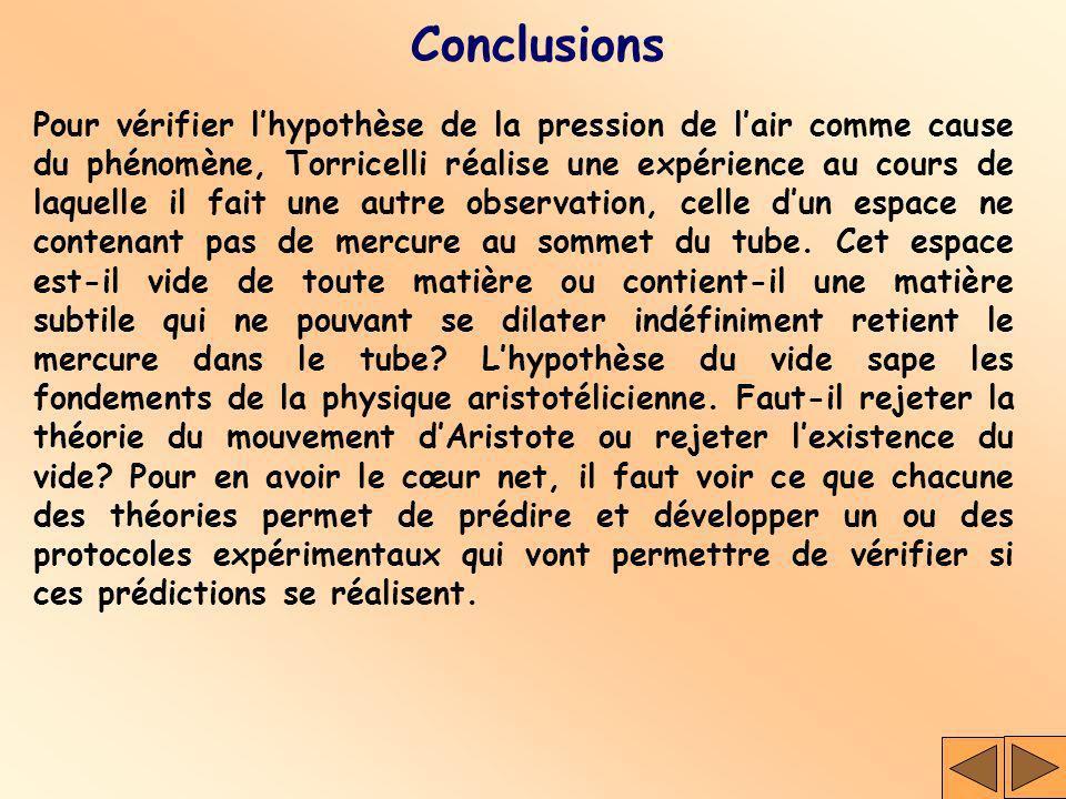 Conclusions Pour vérifier lhypothèse de la pression de lair comme cause du phénomène, Torricelli réalise une expérience au cours de laquelle il fait u