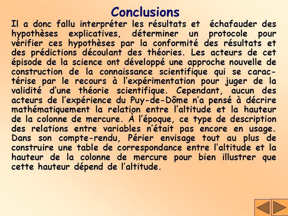 Conclusions Il a donc fallu interpréter les résultats et échafauder des hypothèses explicatives, déterminer un protocole pour vérifier ces hypothèses