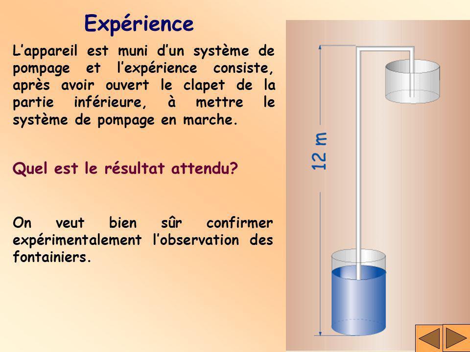 Lappareil est muni dun système de pompage et lexpérience consiste, après avoir ouvert le clapet de la partie inférieure, à mettre le système de pompag