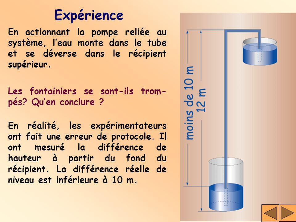 En actionnant la pompe reliée au système, leau monte dans le tube et se déverse dans le récipient supérieur. Les fontainiers se sont-ils trom- pés? Qu