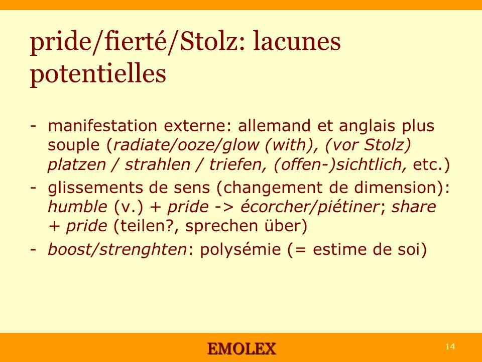 pride/fierté/Stolz: lacunes potentielles -manifestation externe: allemand et anglais plus souple (radiate/ooze/glow (with), (vor Stolz) platzen / stra