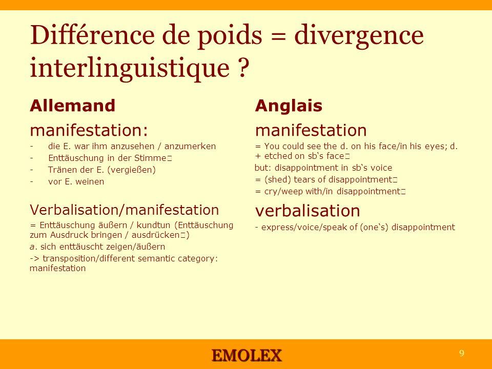 Différence de poids = divergence interlinguistique ? Allemand manifestation: - die E. war ihm anzusehen / anzumerken - Enttäuschung in der Stimme - Tr