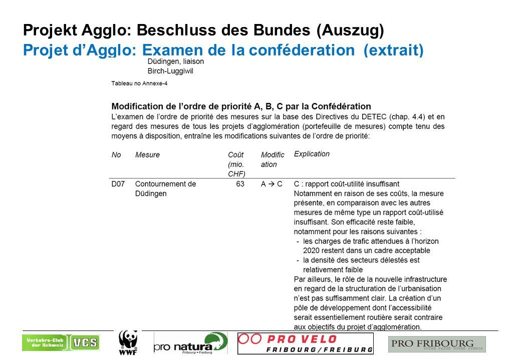 Projekt Agglo: Beschluss des Bundes (Auszug) Projet dAgglo: Examen de la conféderation (extrait)