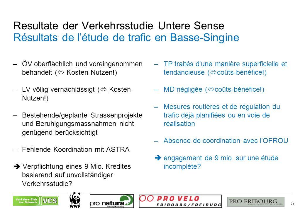 6 Lückenhafte Schätzung der Verkehrsentlastung Estimation lacunaire des effets de délestage –2/3 des Verkehrs in Düdingen hausgemacht: Innerorts- (2200) & Quellverkehr (8000 Frz./Tag) –1/3 ist Durchgangsverkehr (4900) –Poyabrücke wird den Verkehr aus Oberem Sensebezirk aufnehmen (3100) –Birch-Luggiwil absorbiert ca.